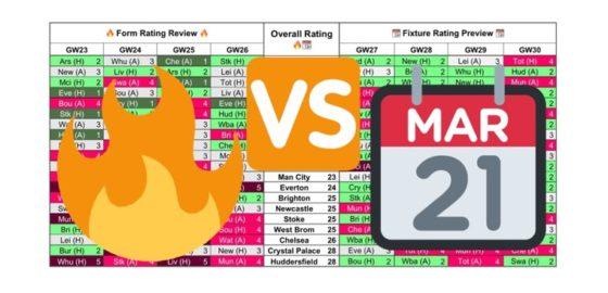 Gameweek 27 Charts