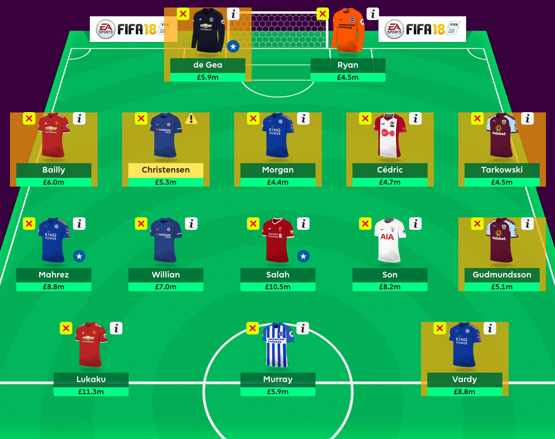Gameweek 32 Wildcard Team