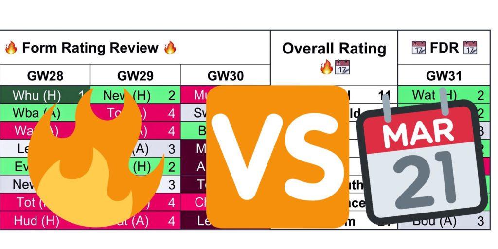 Form Fixture Gameweek 31