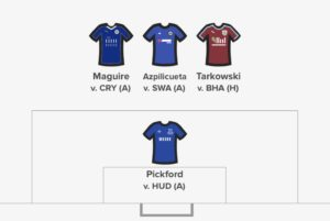 Gameweek 36 Defence