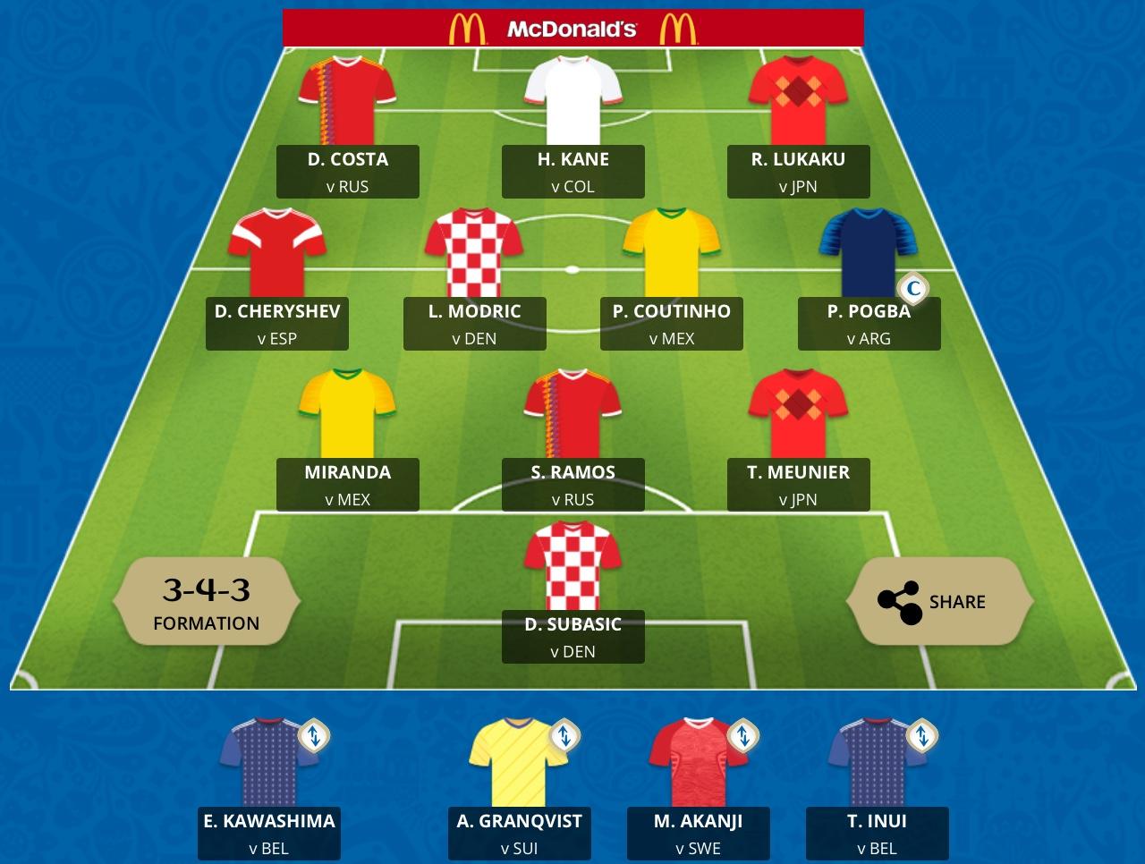 Round of 16 Team
