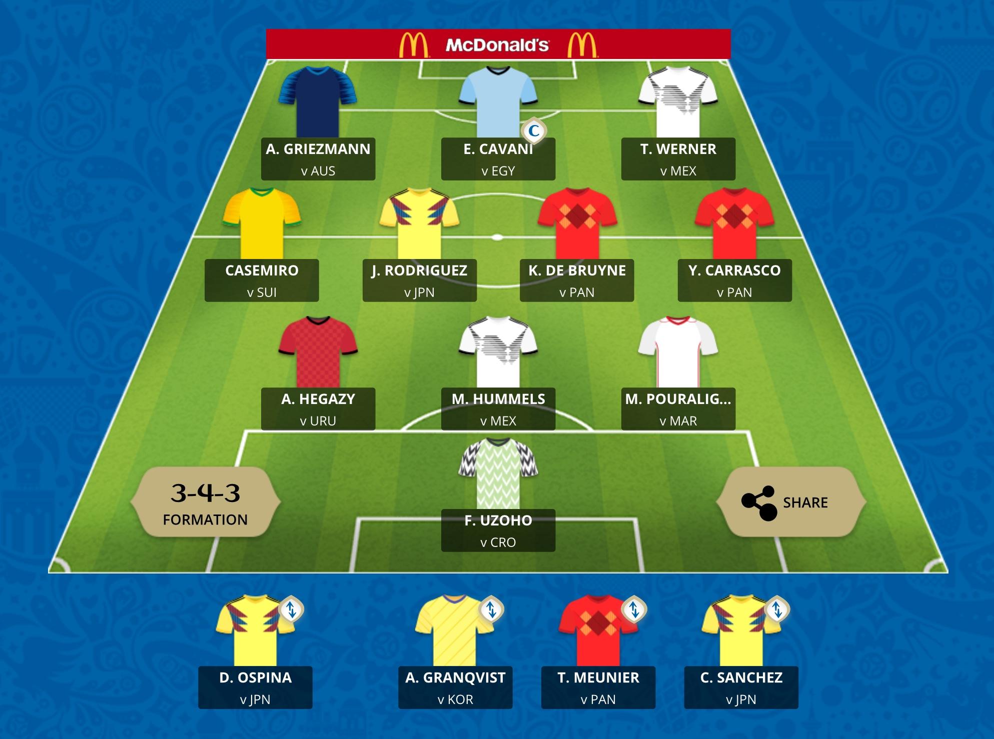 World Cup Team Round 1