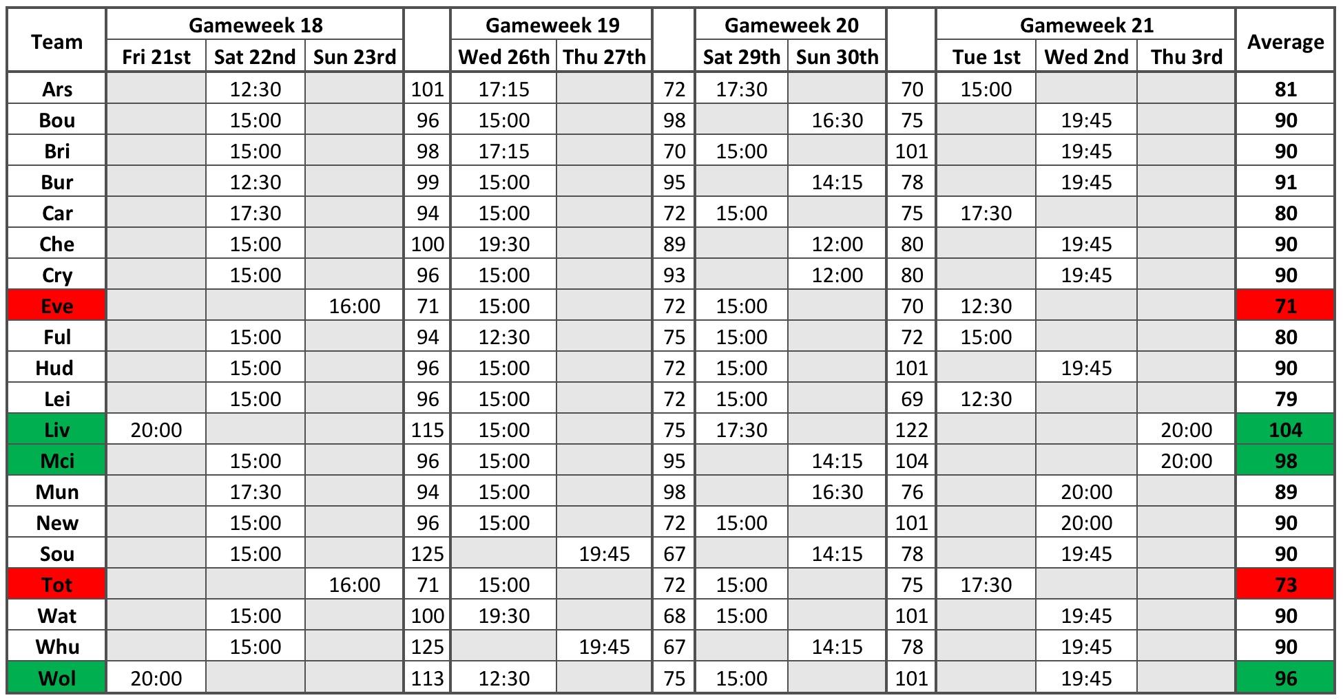 Festive Schedule