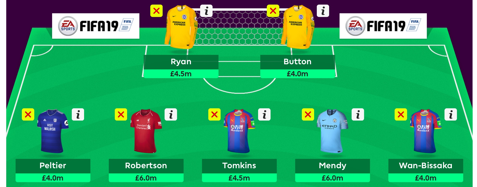 Gameweek 1 Defence