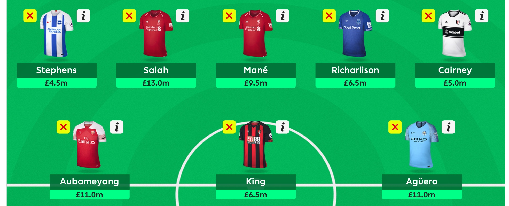 Gameweek 1 Attack