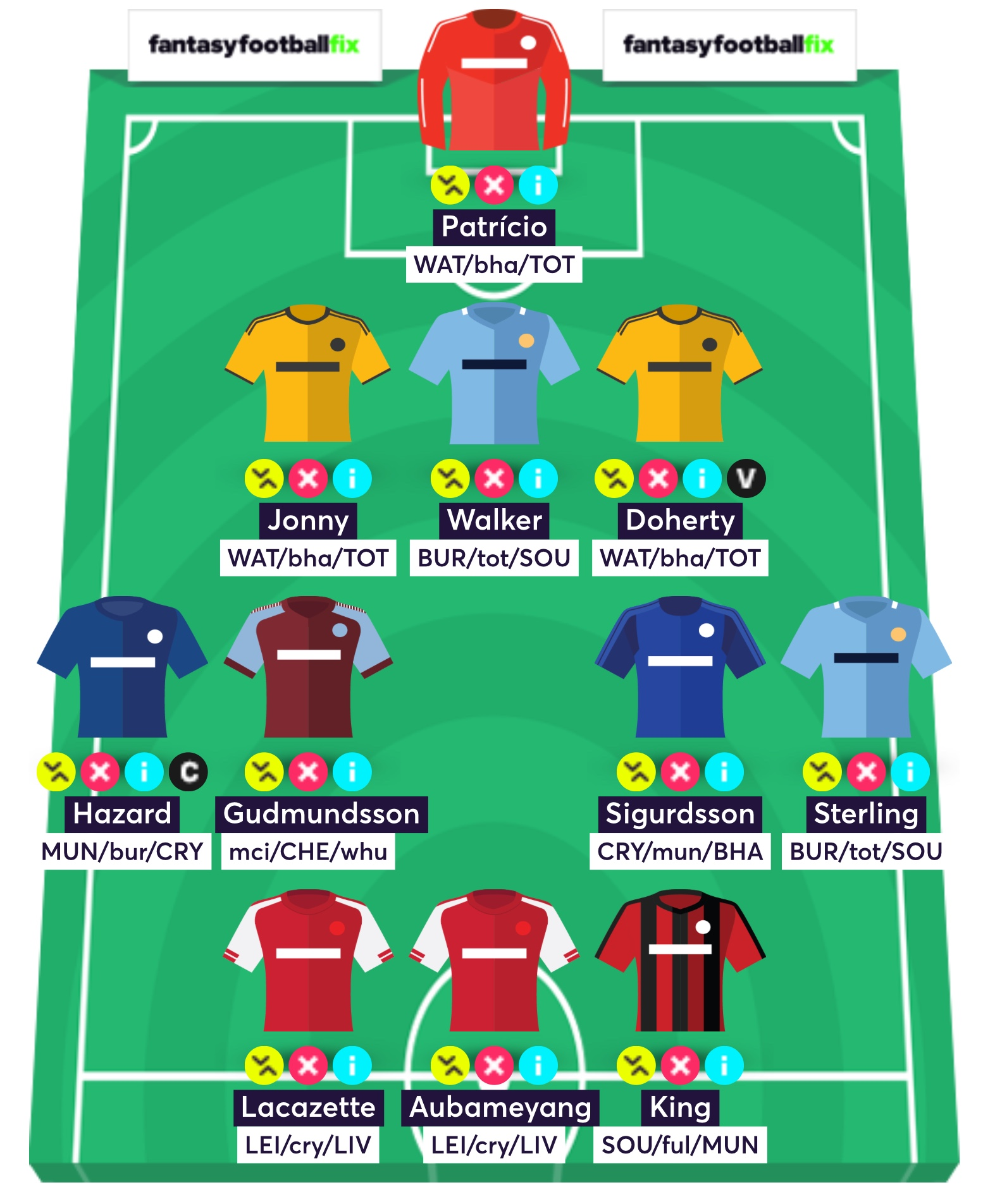 Gameweek 9 Dream Team