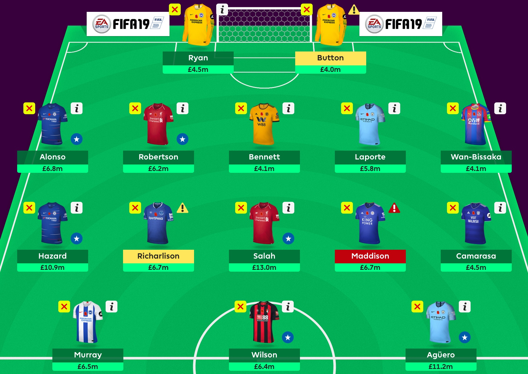 Gameweek 12 Team