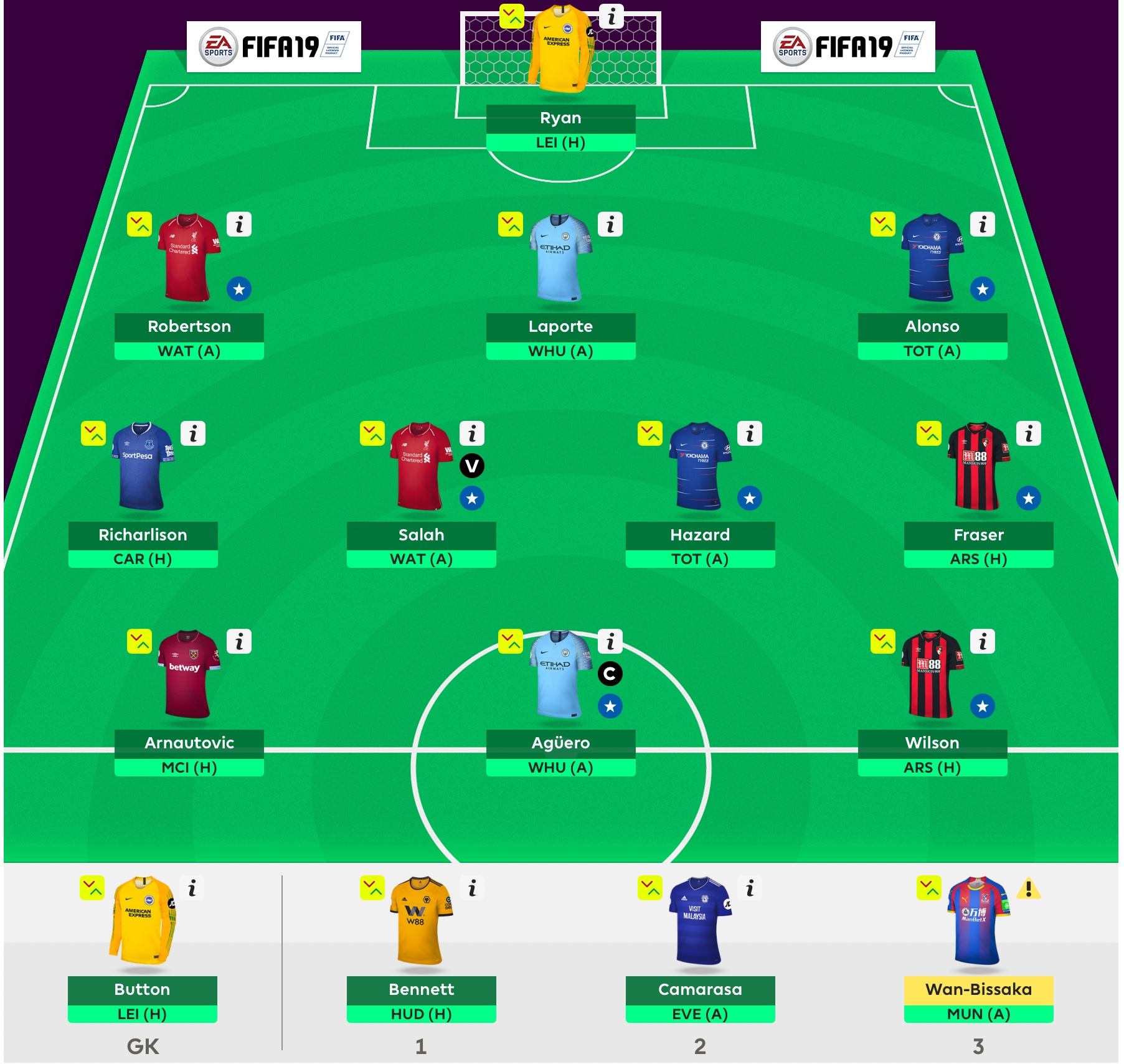 Gameweek 13 Team