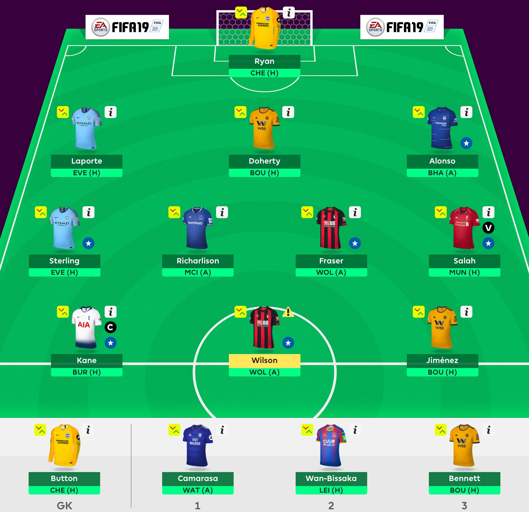 Gameweek 17 Team