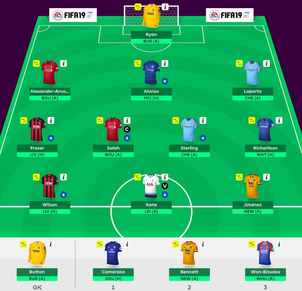 Gameweek 16 Team Lineup