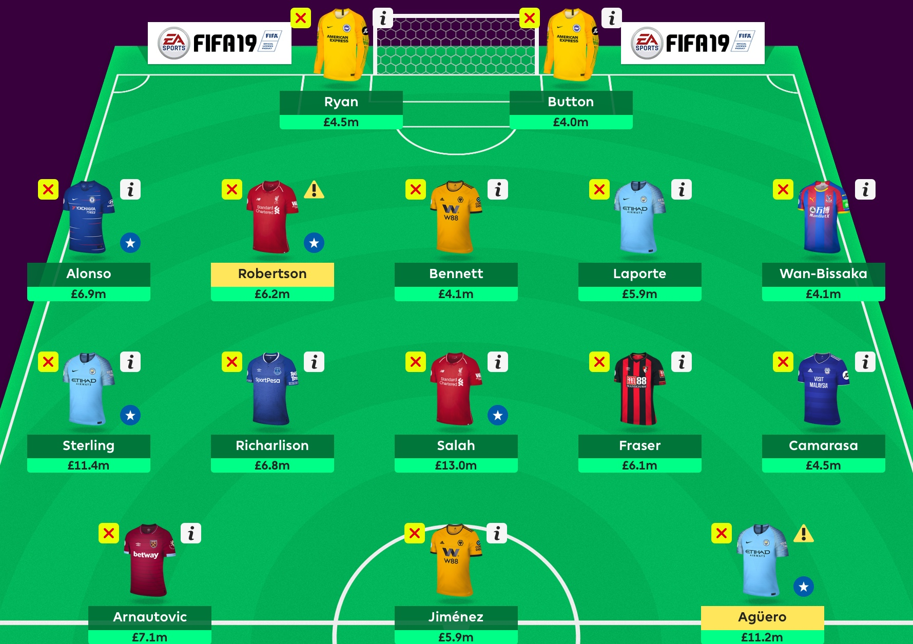 Gameweek 15 Team