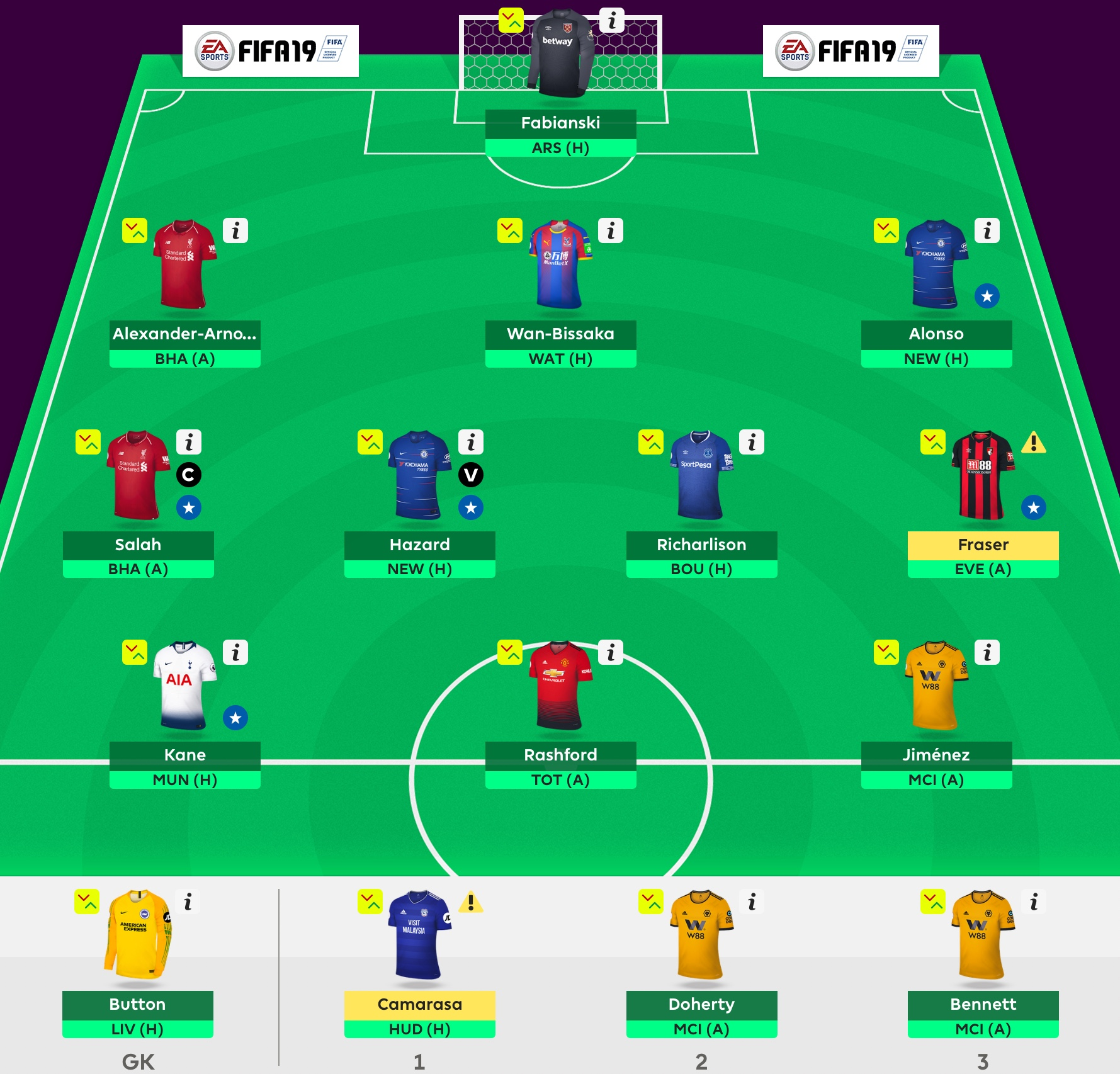 Gameweek 22 Team Lineup