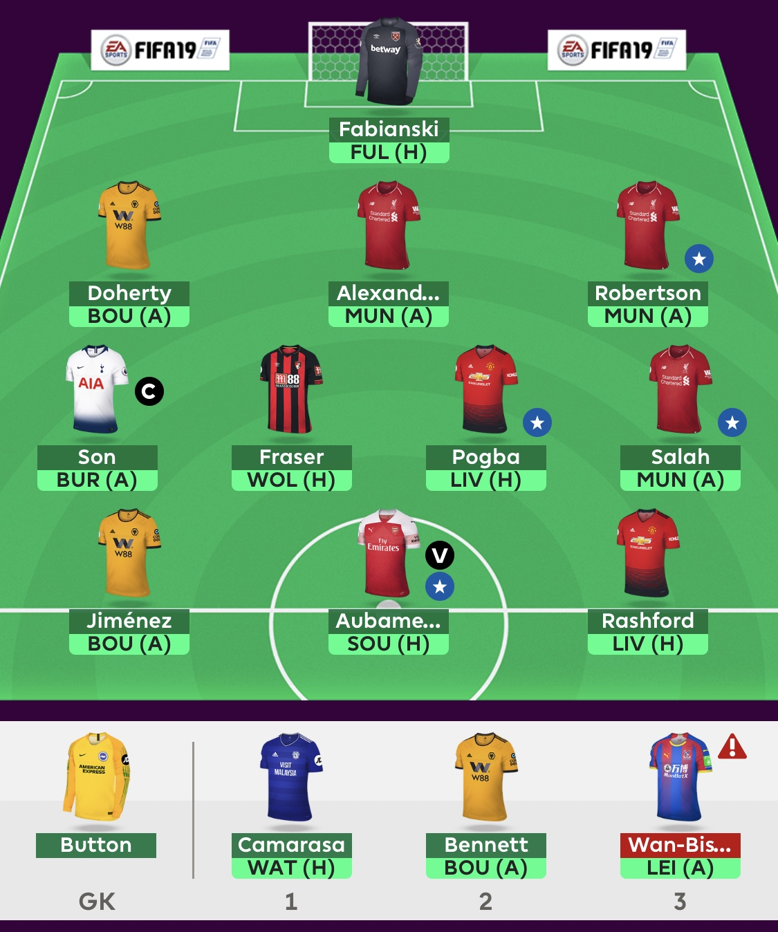 Gameweek 27 Team