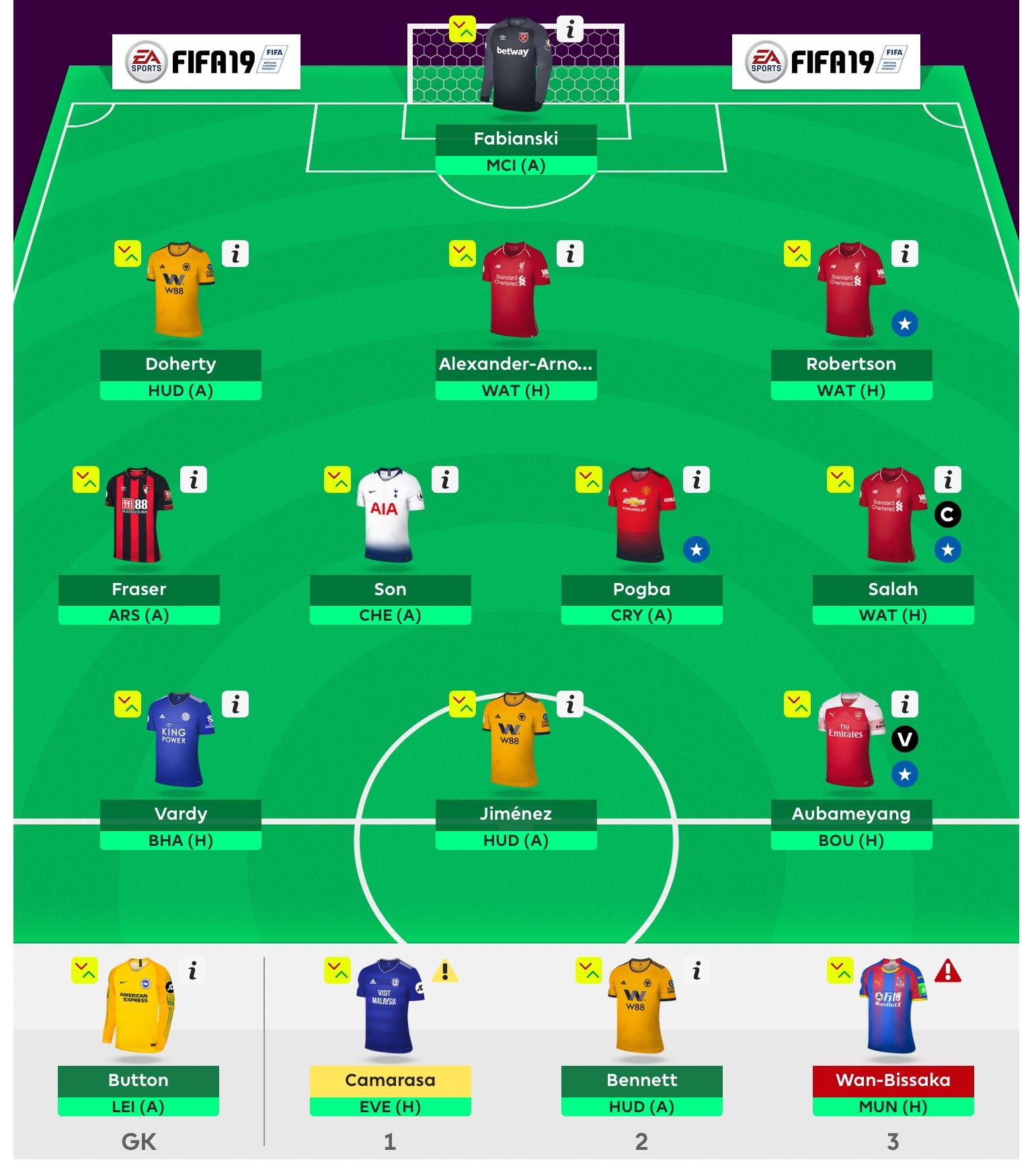 Gameweek 28 Team
