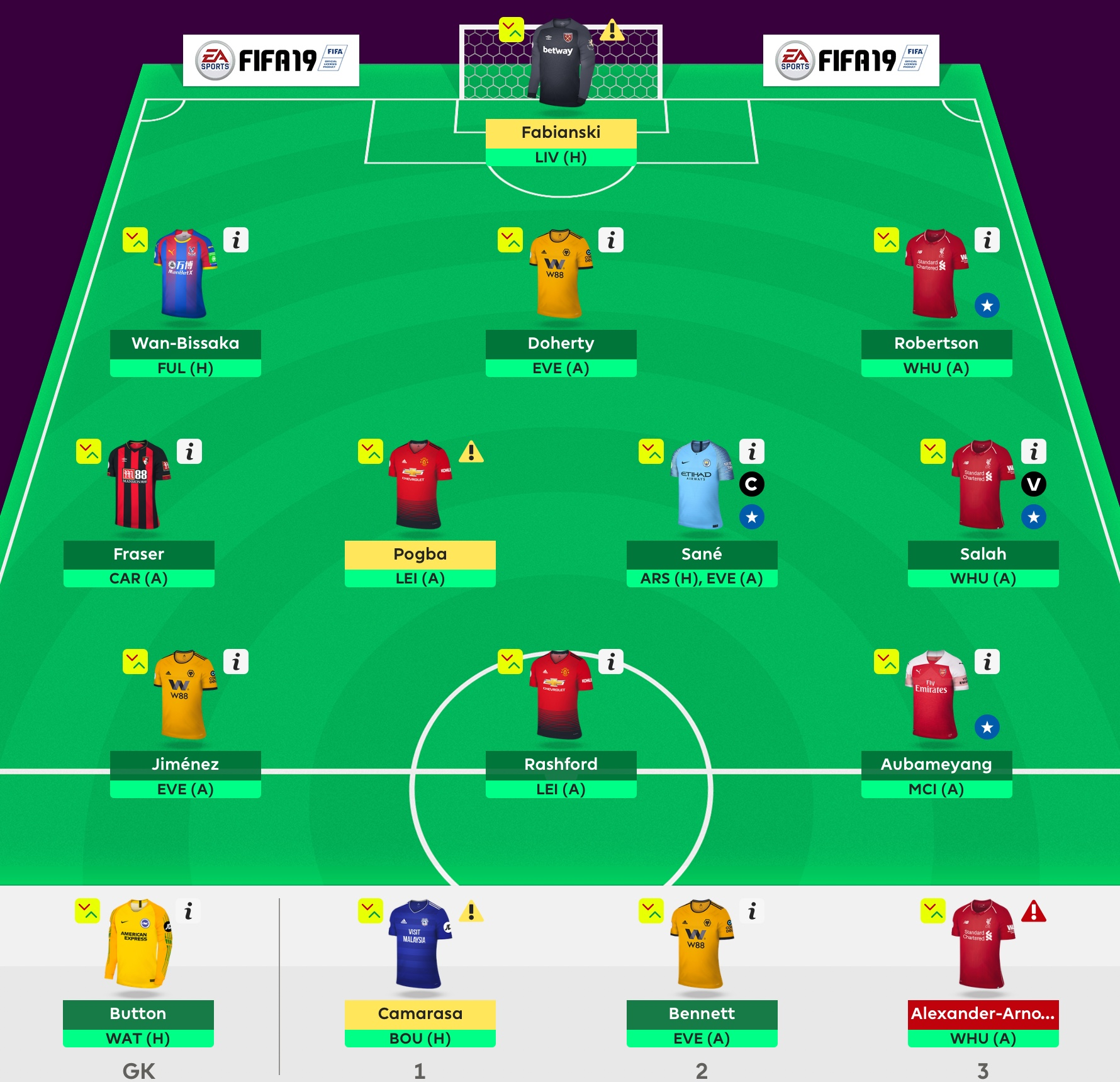 Gameweek 25 Team