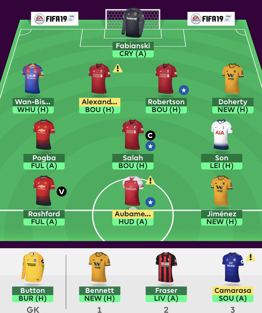 Gameweek 26 Team