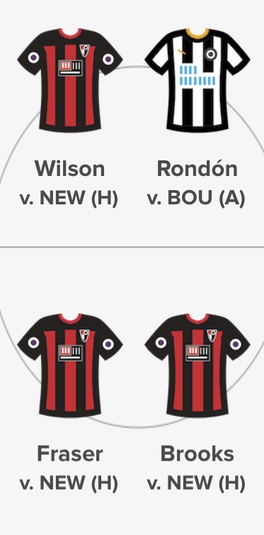 Gameweek 31 Goals Galore