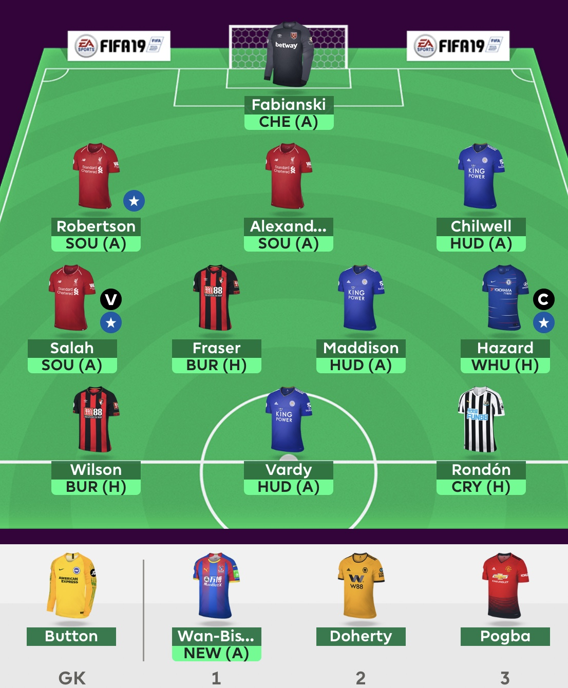 Gameweek 33 Team