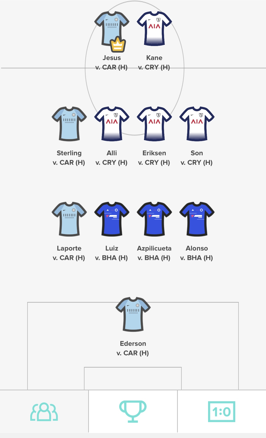 Starting 11 Positions