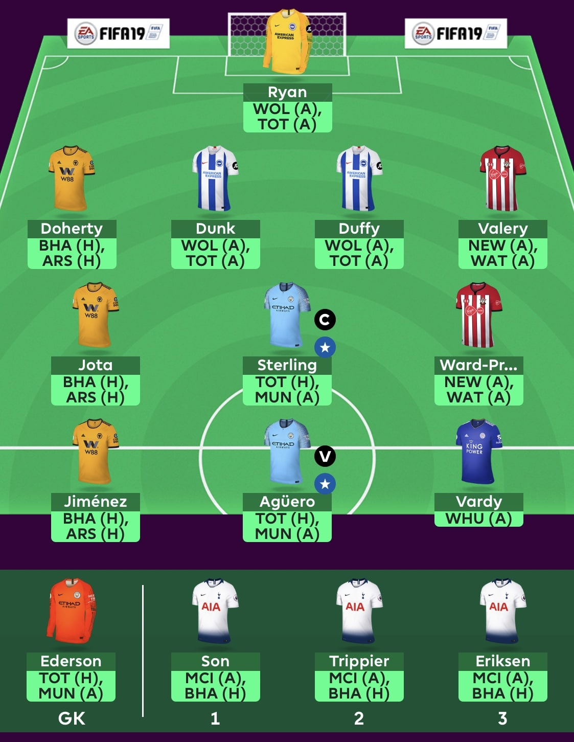 Bench Boost Gameweek 35 Team