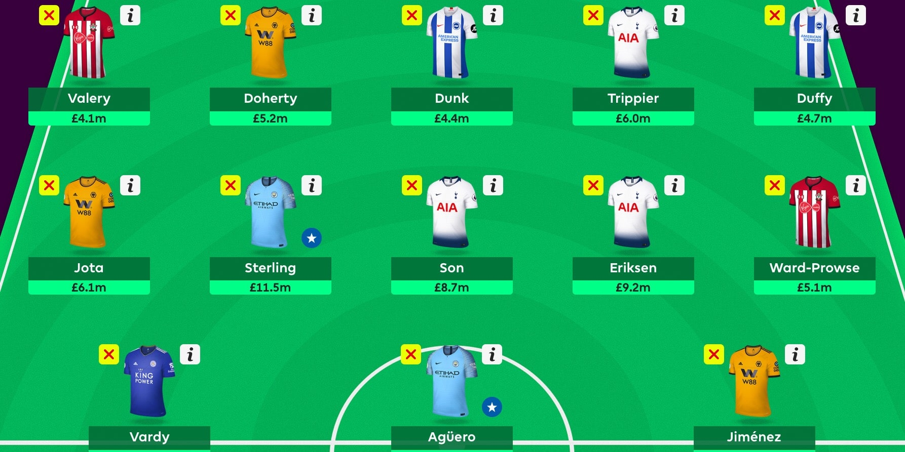 Gameweek 36 Team