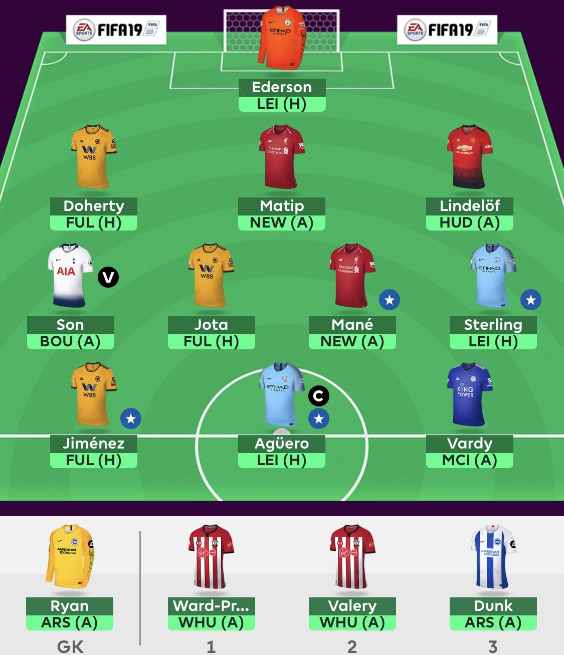 Gameweek 37 Team