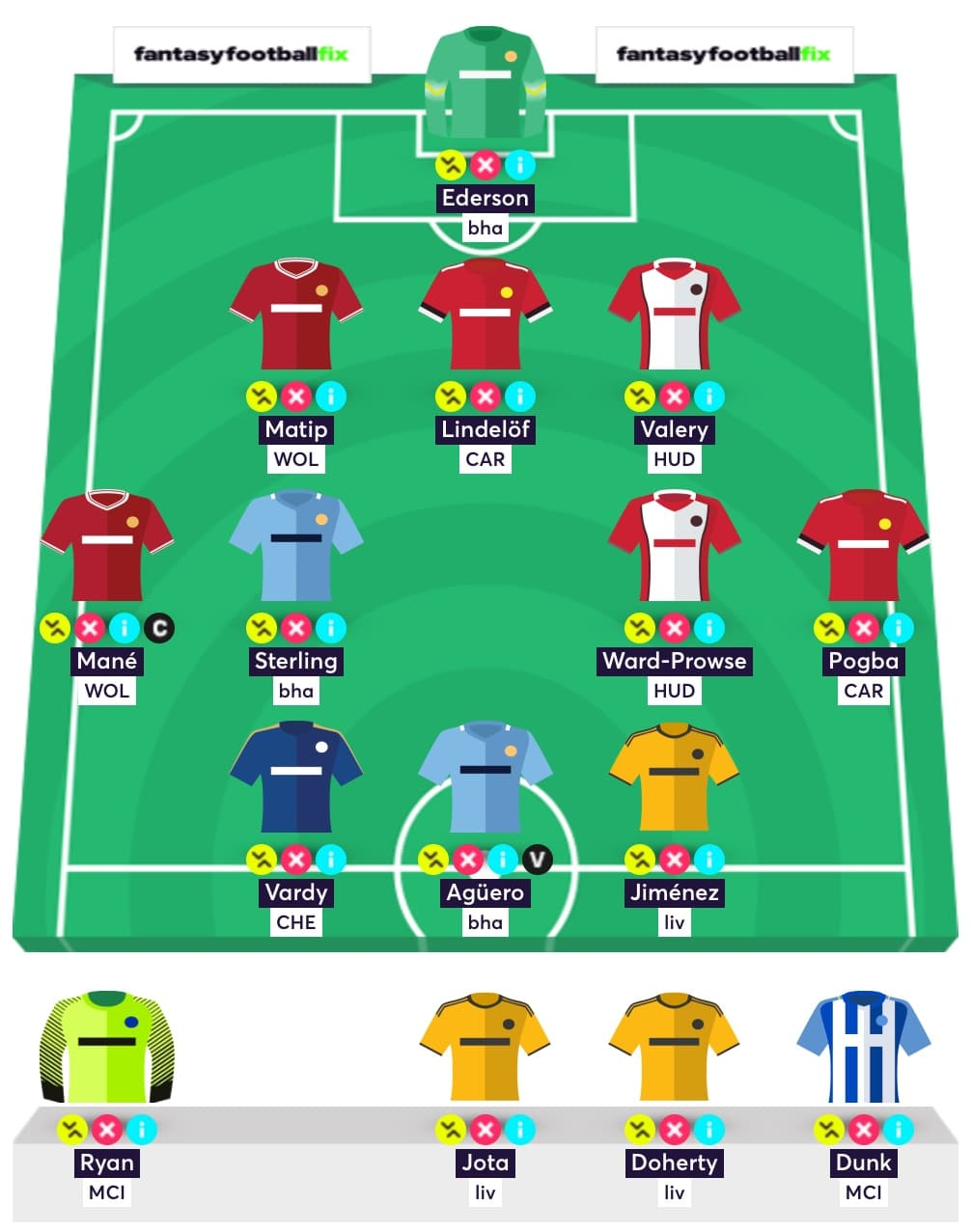 Gameweek 38 Team