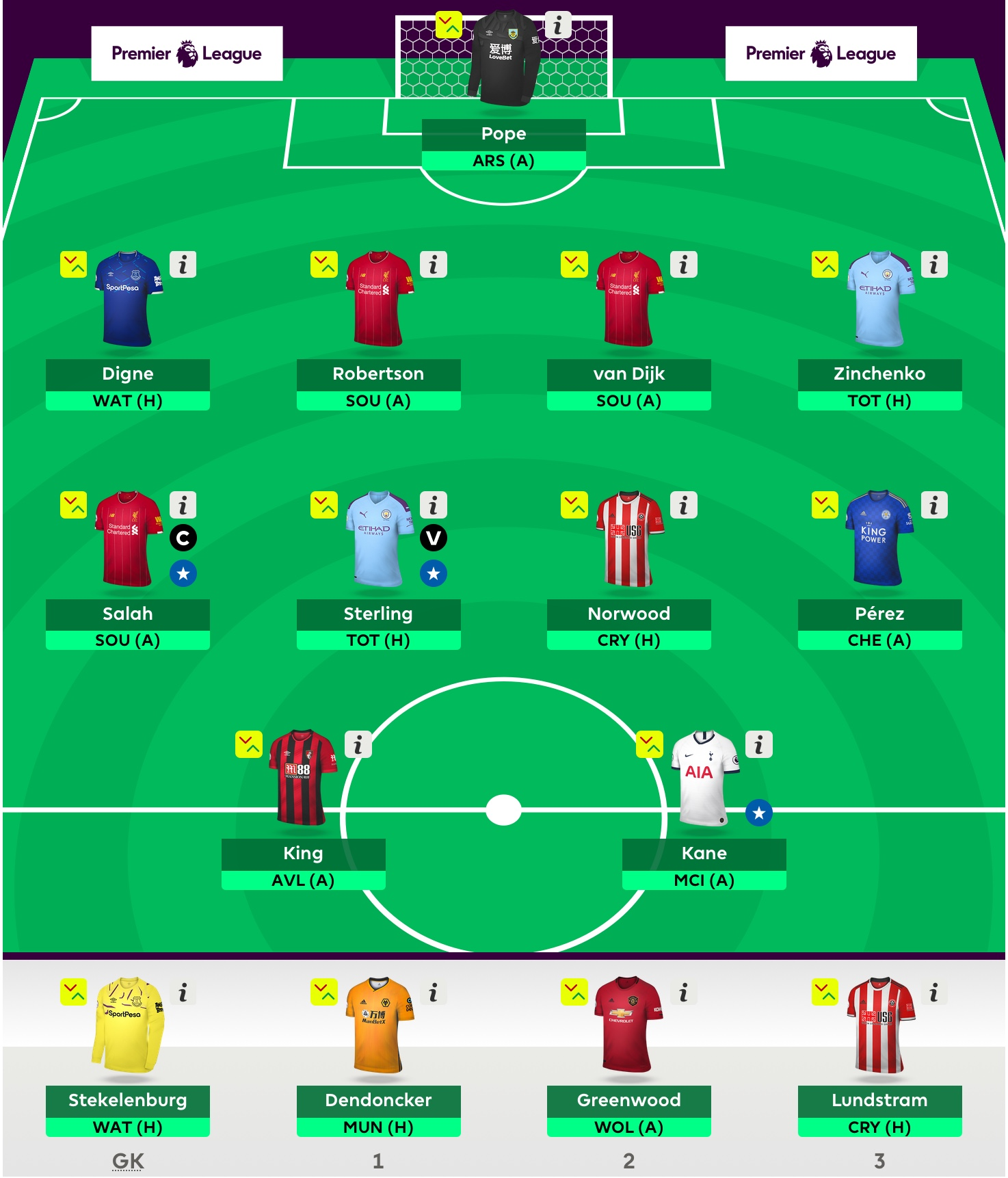 Gameweek 2 Team