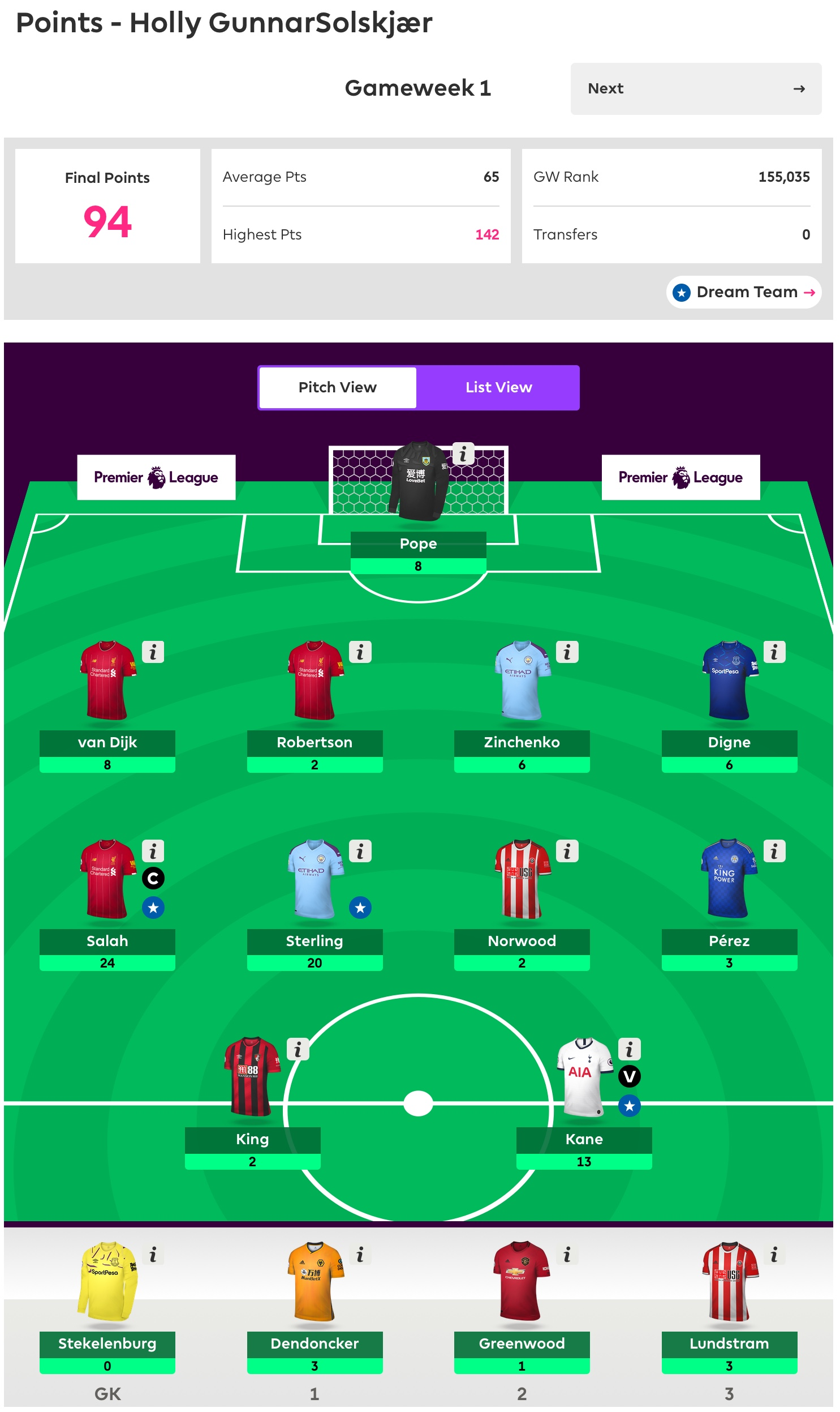 Gameweek 1 Review