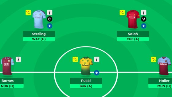 Gameweek 6 Team