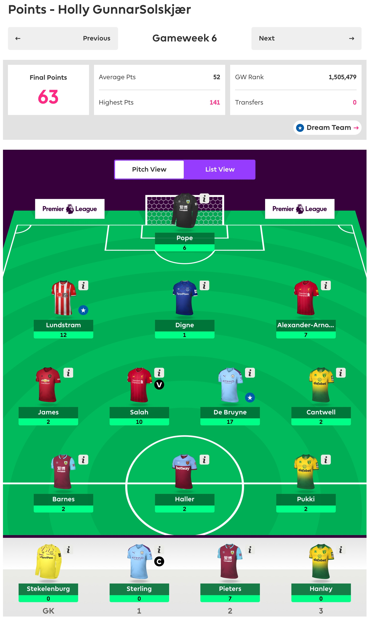 Gameweek 6 Review