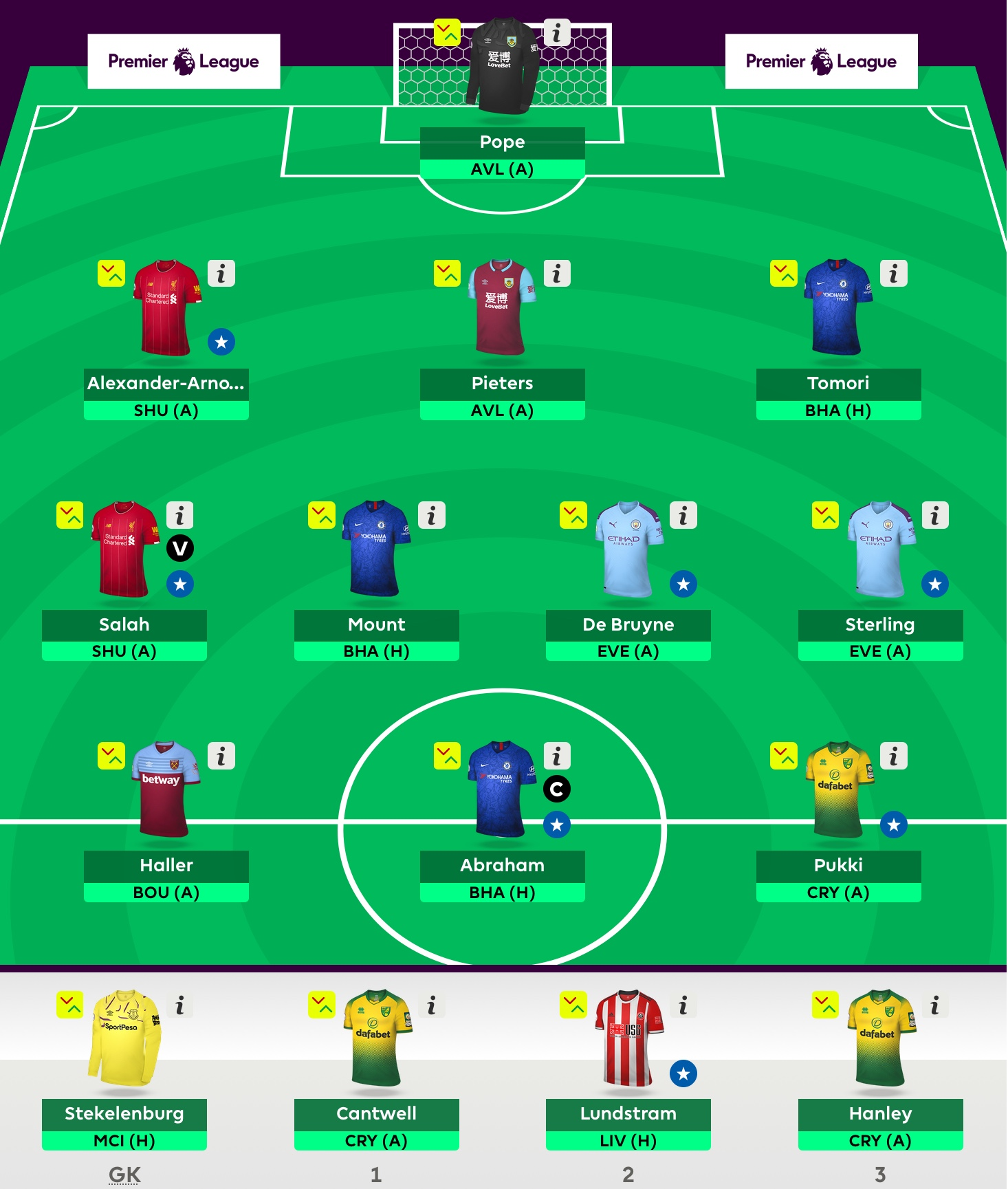 Gameweek 7 Team