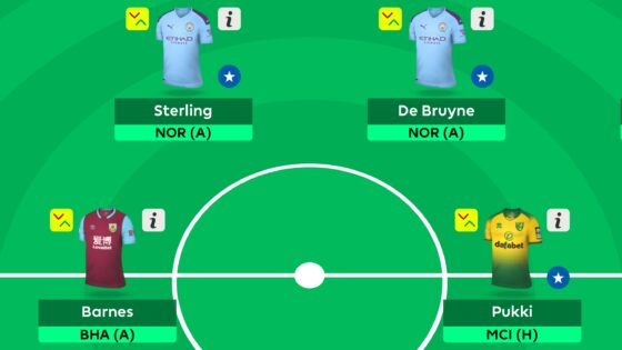 Gameweek 5 Wildcard Team
