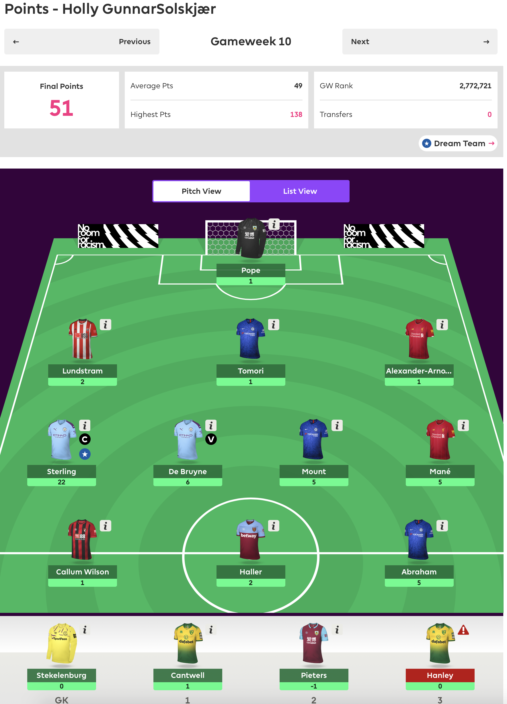 Gameweek 10 Team