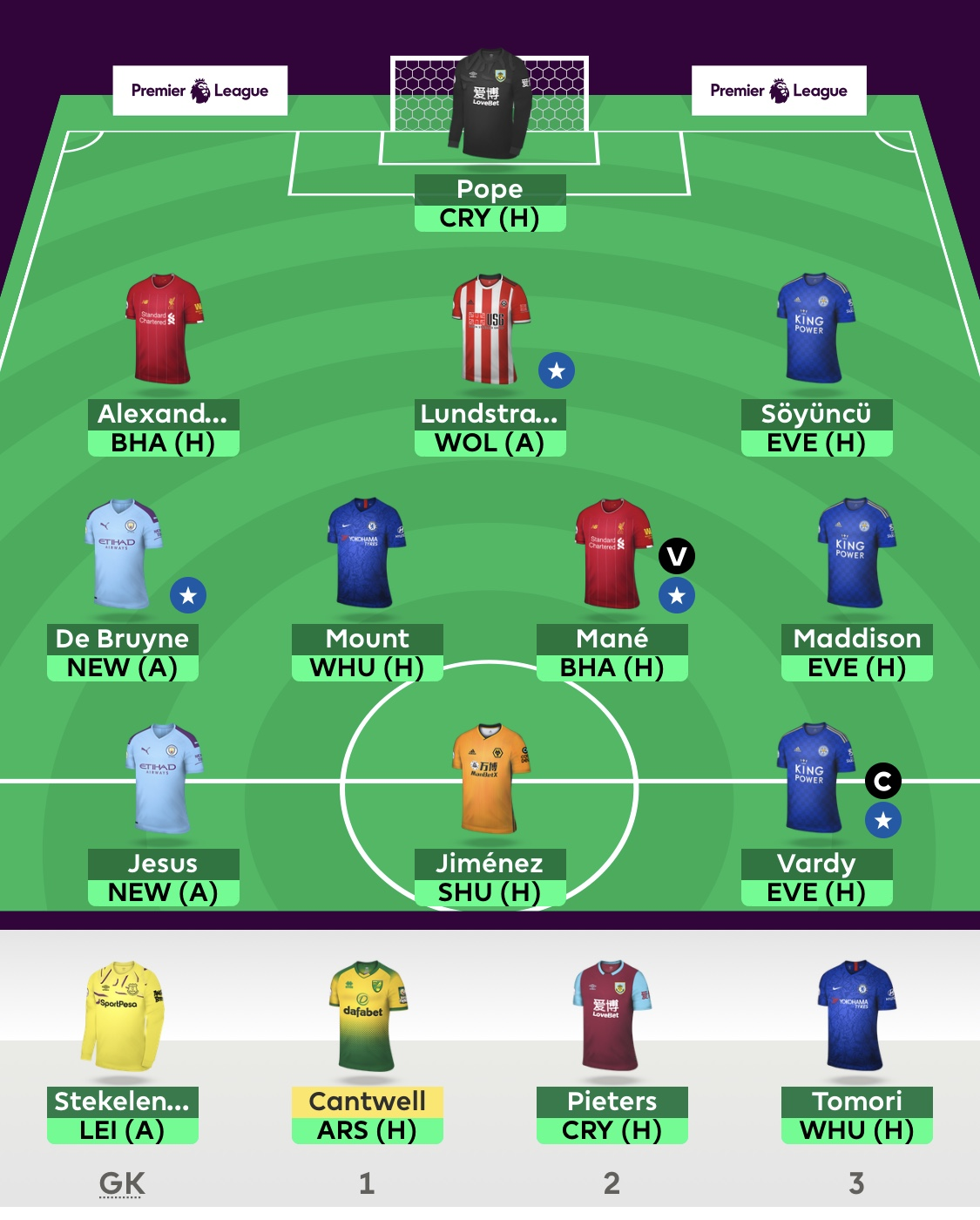 Gameweek 14 Team