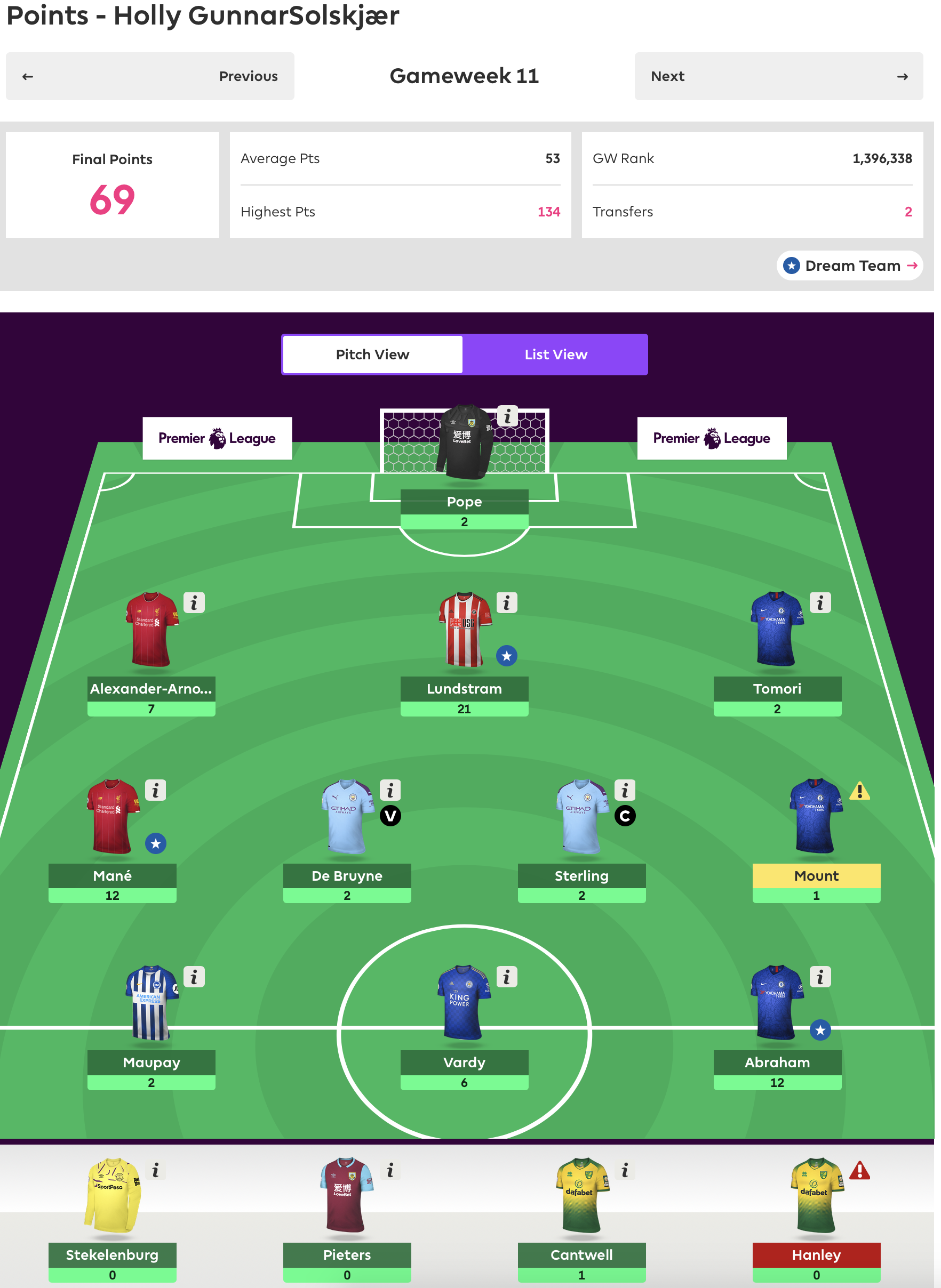 Gameweek 11 Review