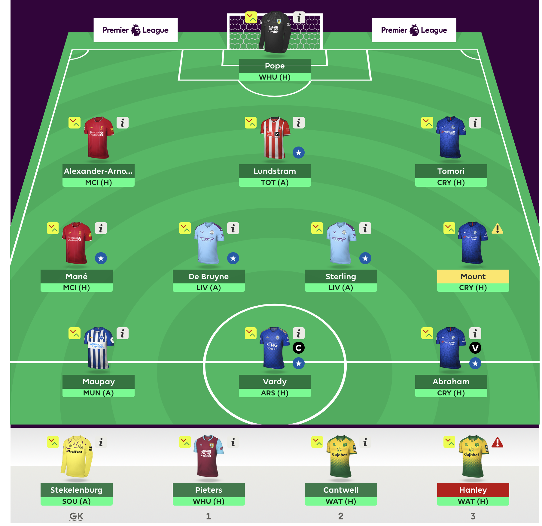 Gameweek 12 Team Lineup