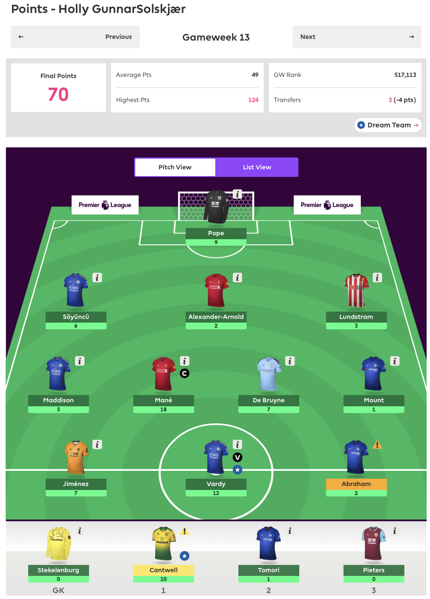 Gameweek 13 Review