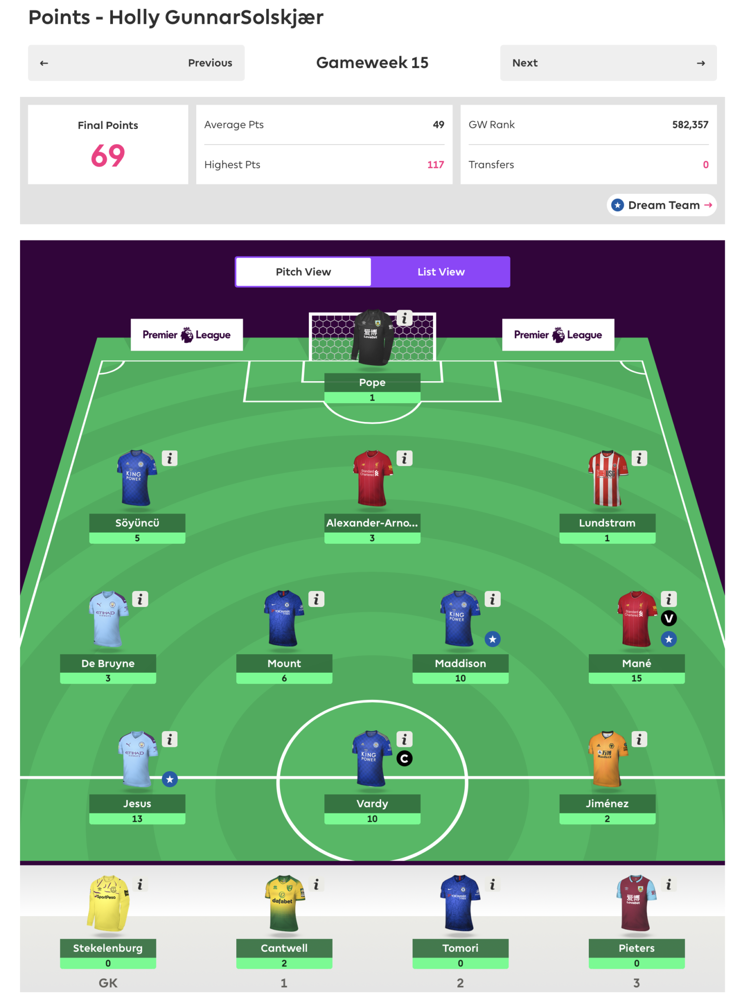 Gameweek 15 Review