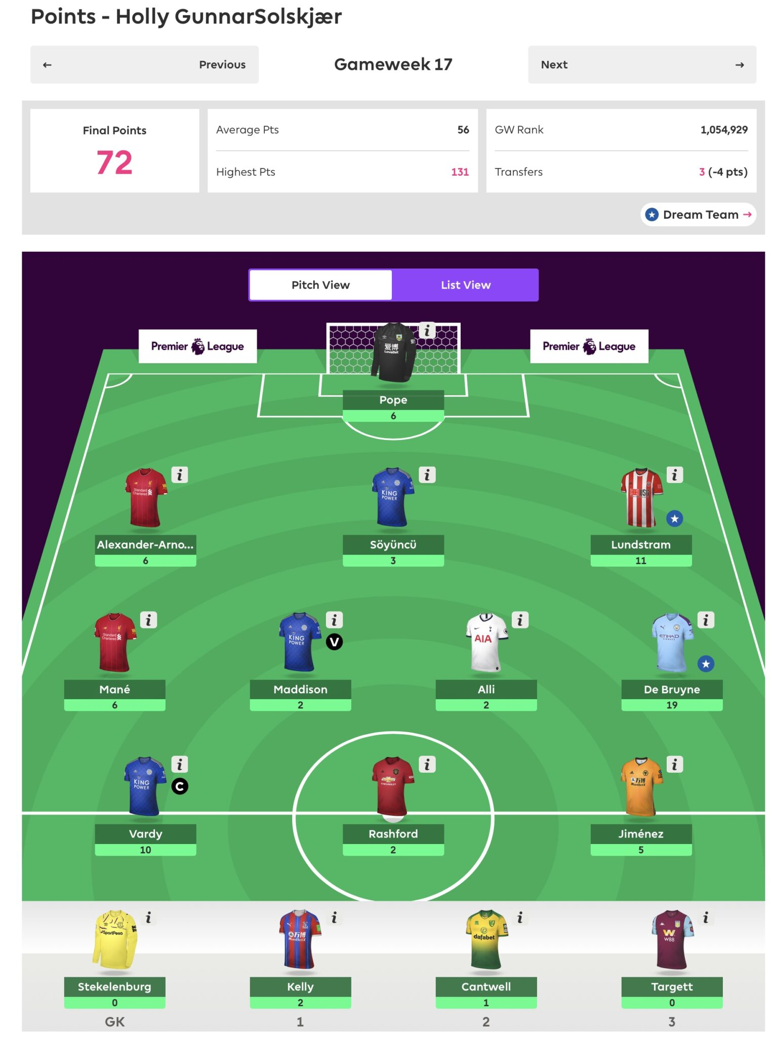 Gameweek 17 Review