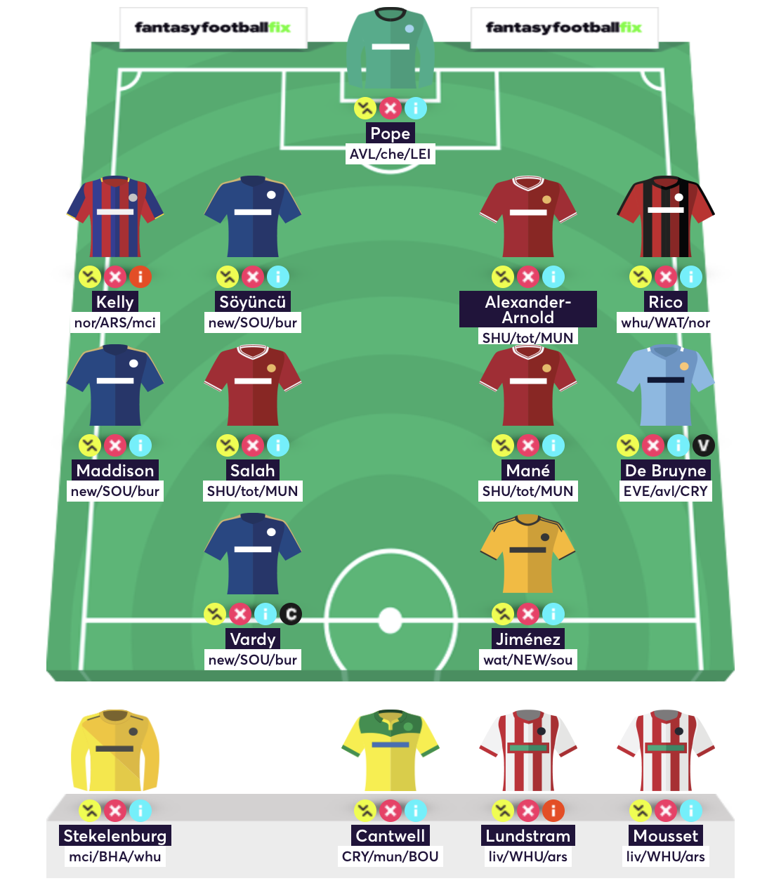 Gameweek 21 Team