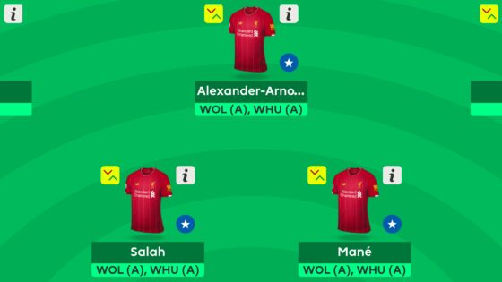 FPL Gameweek 24 Team