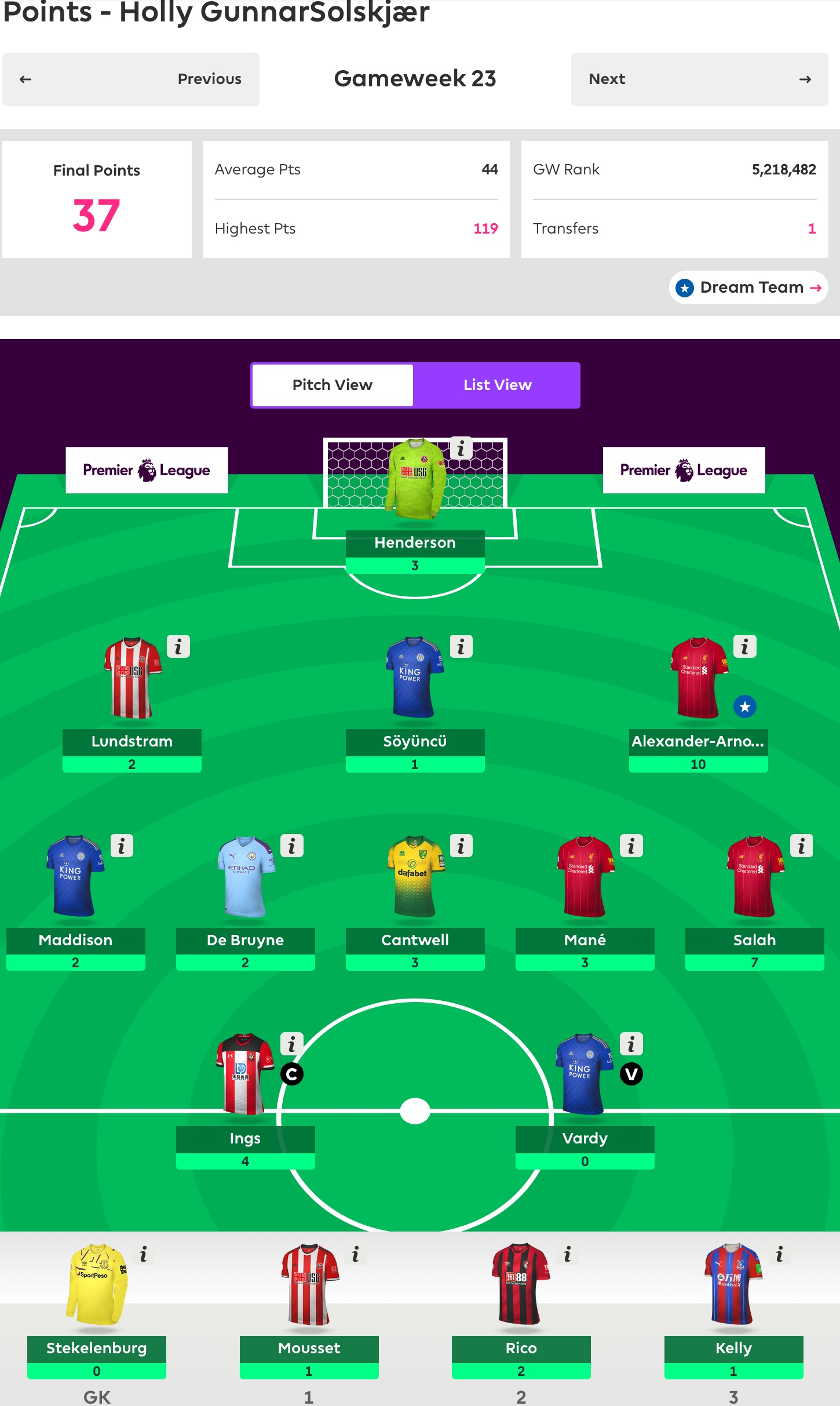 FPL Gameweek 23 Review
