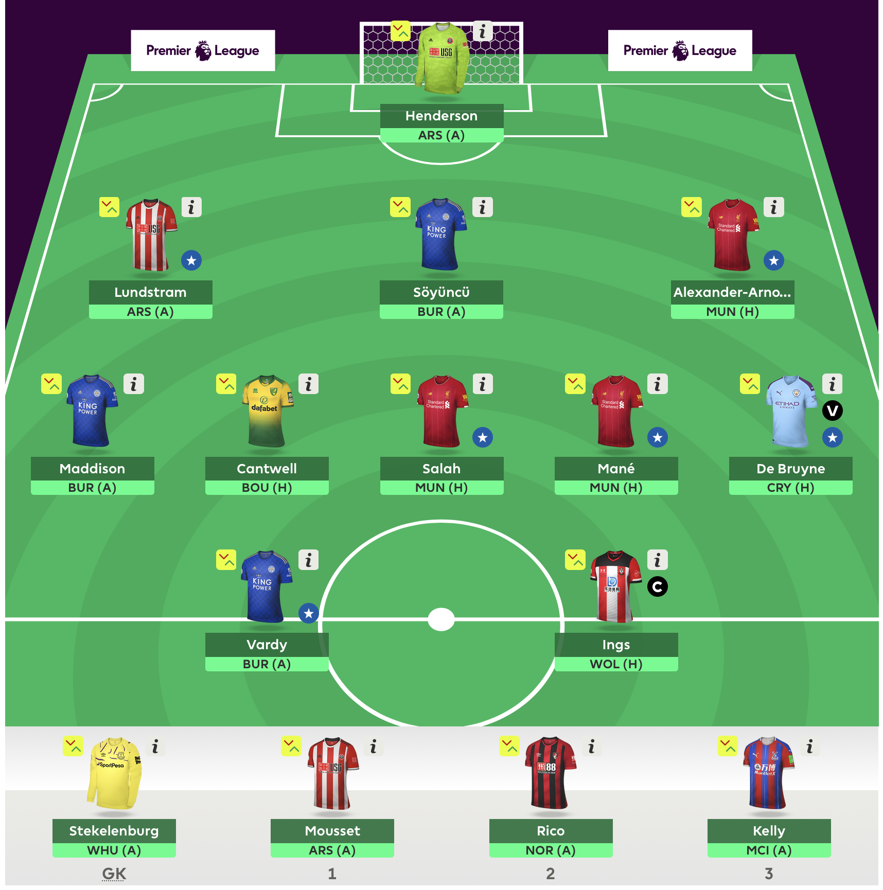 Gameweek 23 Team Preview