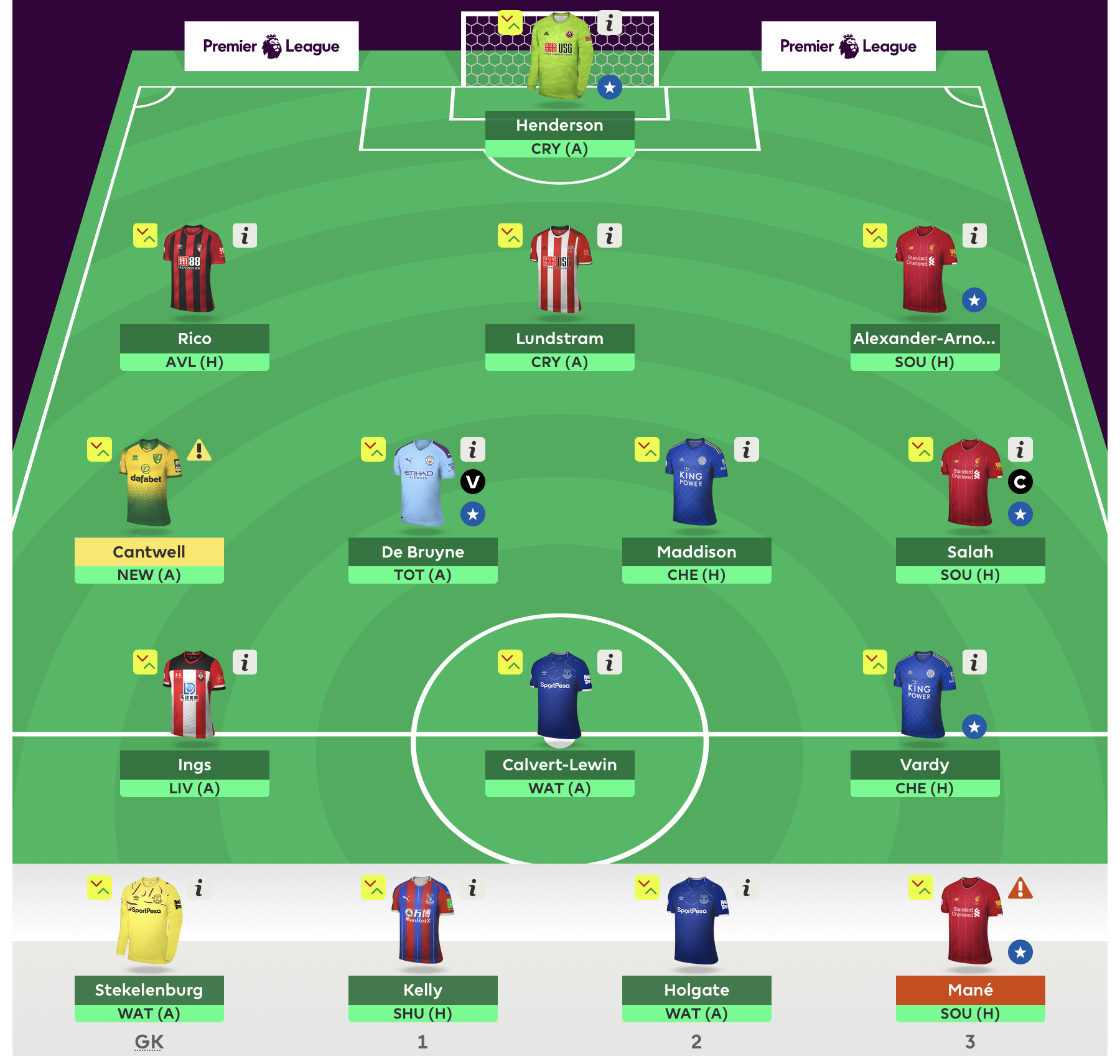 Gameweek 25 Team Preview