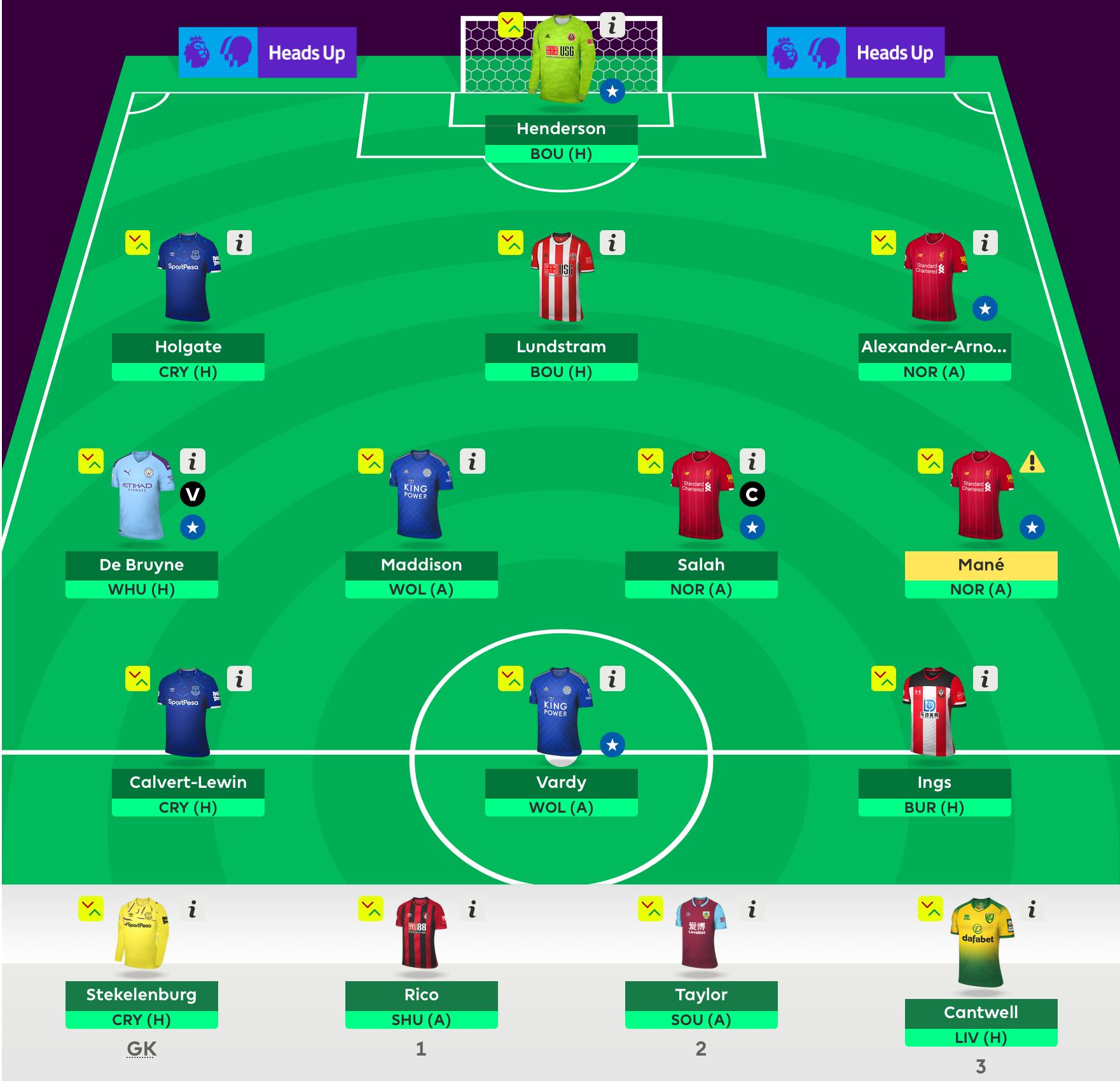 FPL Gameweek 26 Team