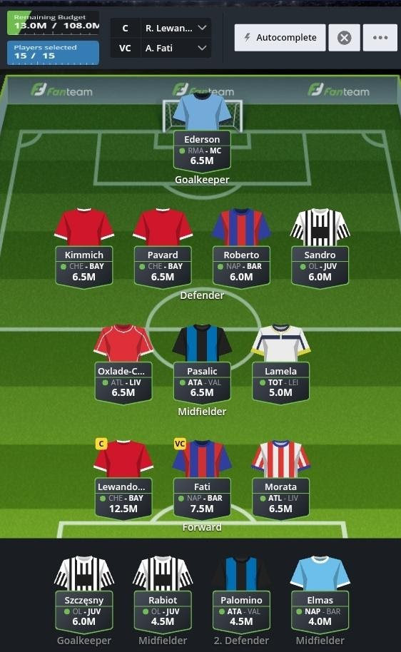 Champions League Team