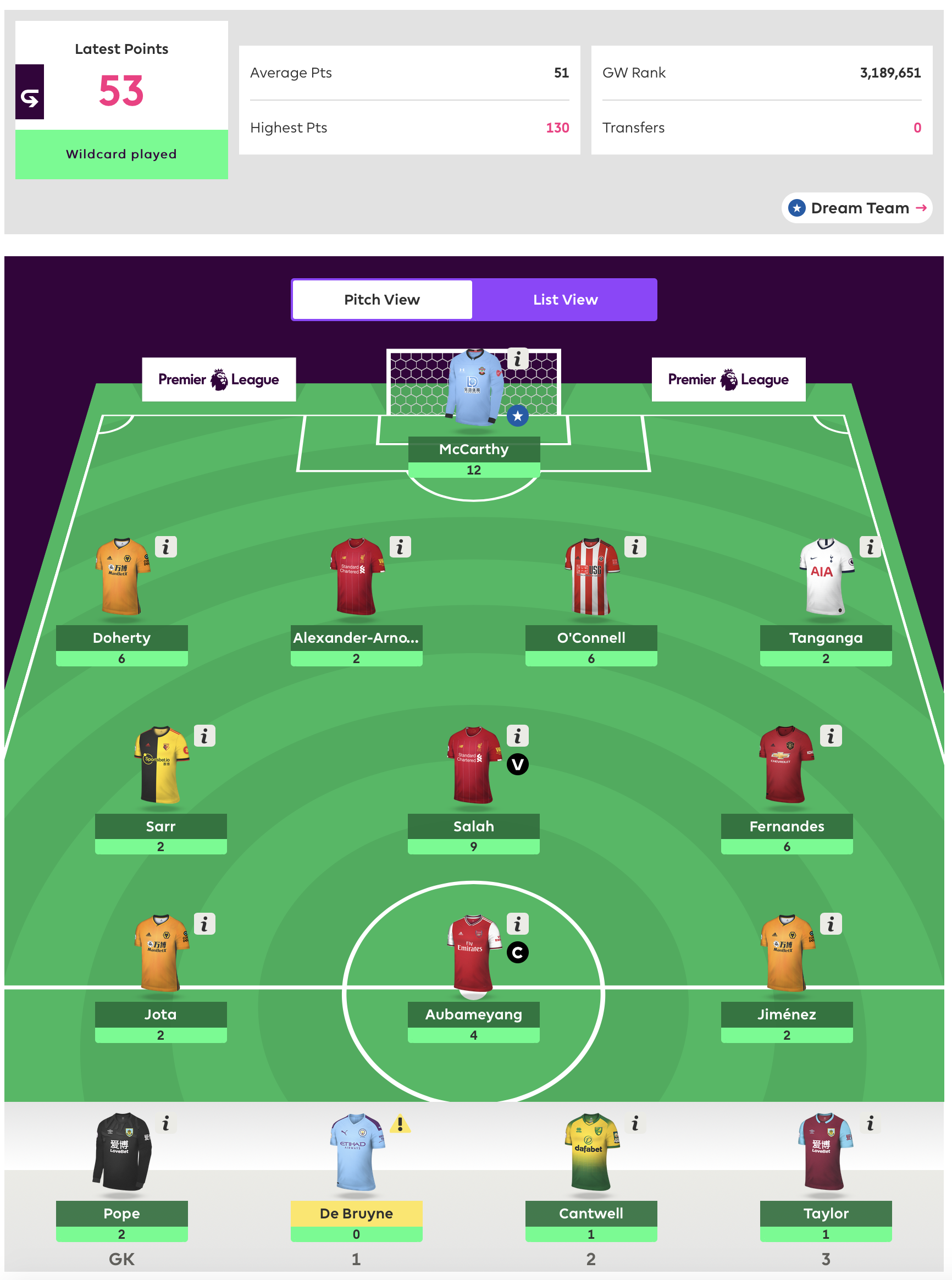 FPL Gameweek 29 Review
