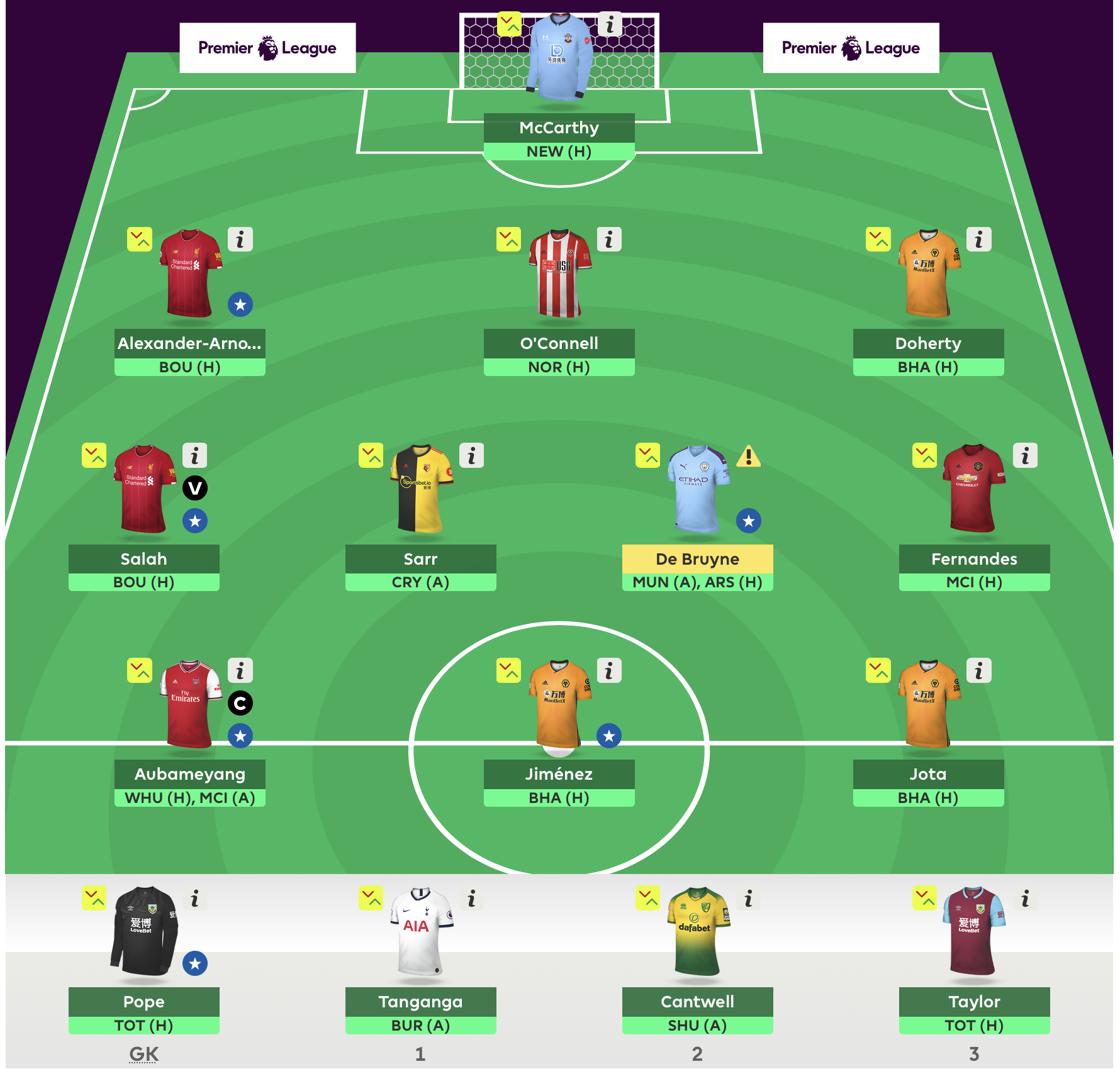 FPL Gameweek 29 Team