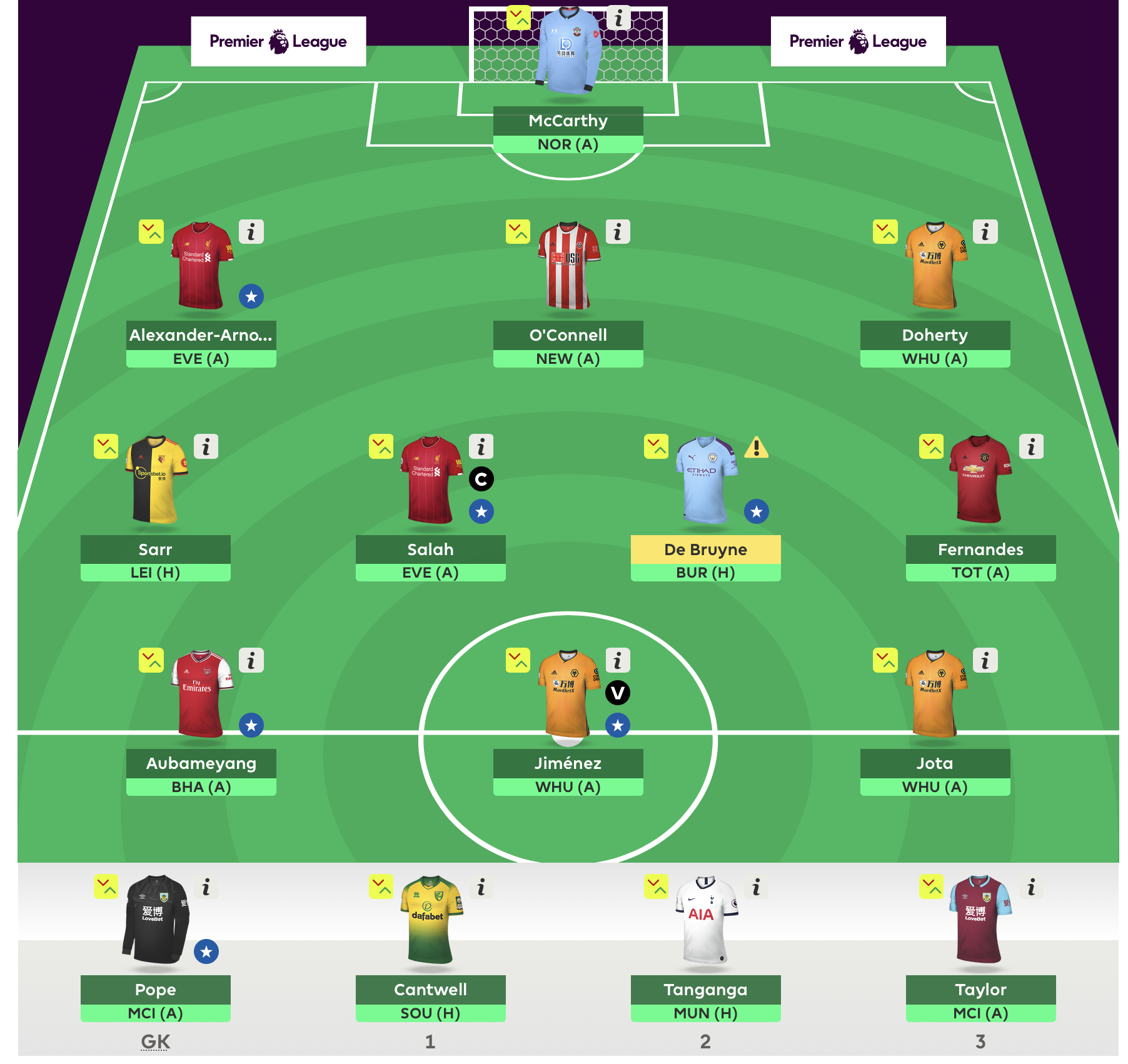 FPL Gameweek 30 Team Preview